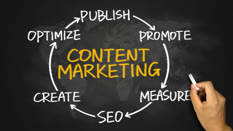 Content Marketing Is the X-Factor Your Brand Needs